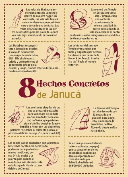 8 hechos de Januca